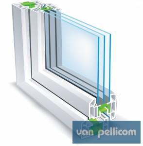 thermisch glas: de voordelen op een rijtje.
